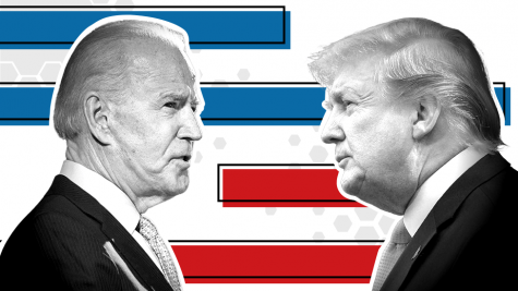 Race to 270: The 2020 Election Breakdown