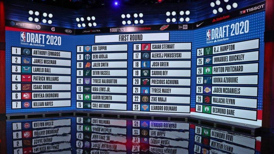 2020+NBA+Draft+Preview